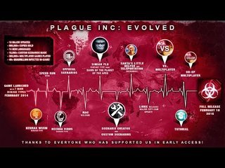 Plague Inc. Evolved Чит трейнер [+3] (Latest)